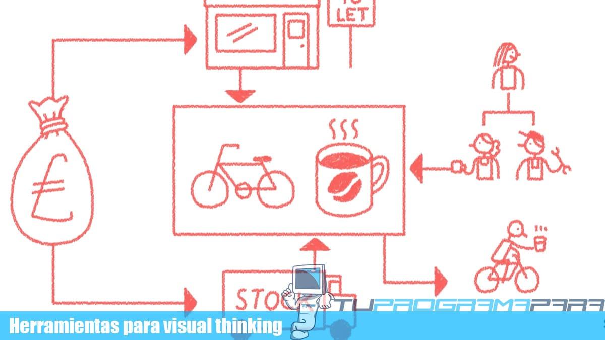 visual thinking app